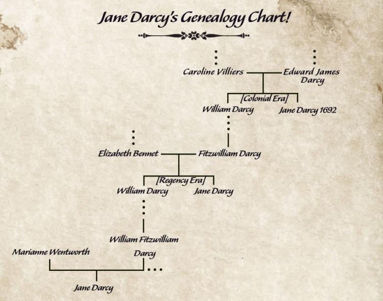 janedarcy_genealogychart2